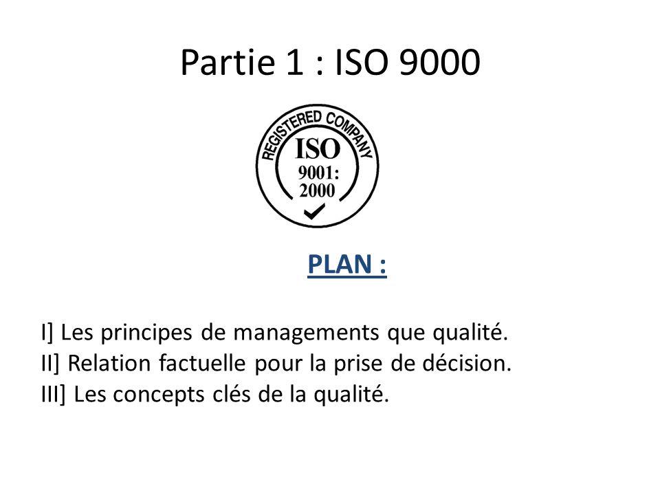 Partie 1 : ISO 9000 PLAN : I] Les principes de managements que qualité. II] Relation factuelle pour la prise de décision.